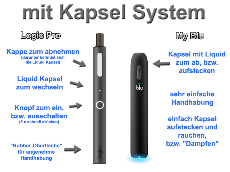 e Zigarette für Einsteiger mit Kapsel System