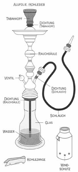 Aufbau einer Shisha - Wasserpfeife mit einem Schlauch Anschluss